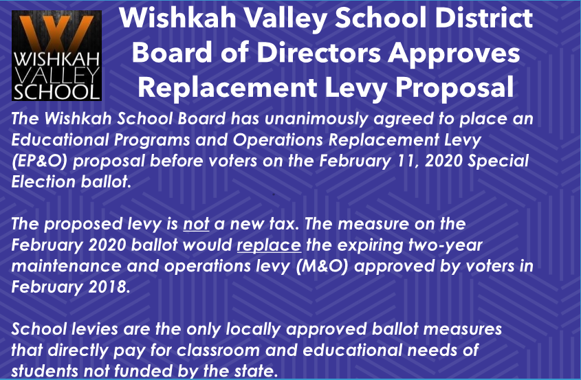 Educational Programs and Operations Replacement Levy